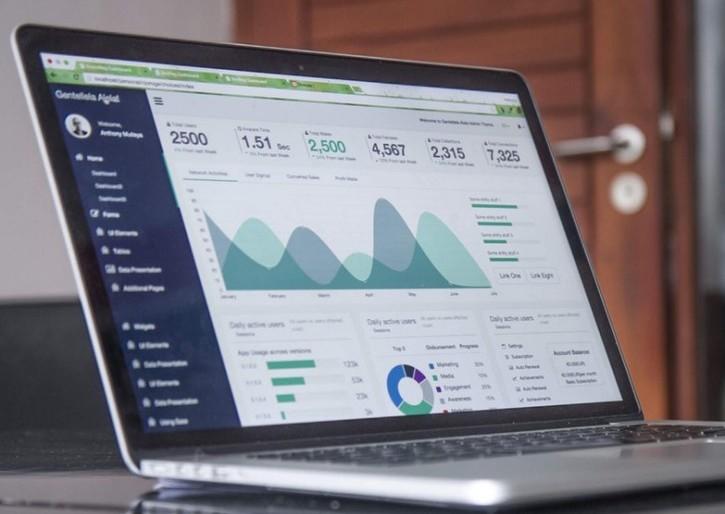 Google Analytics For Business