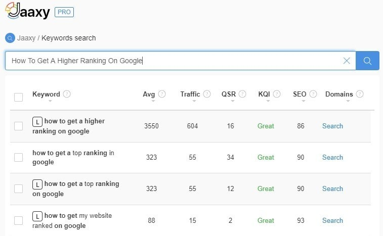 Keyword Tool - How To Get A Higher Ranking On Google