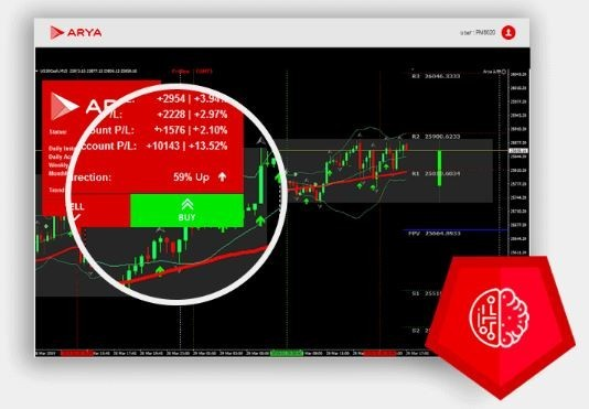 arya trading review - best trading tool