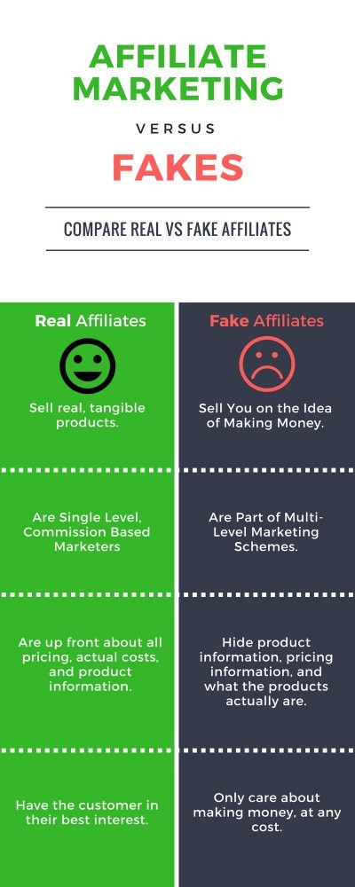 Affiliate Marketing vs Fake Affiliates