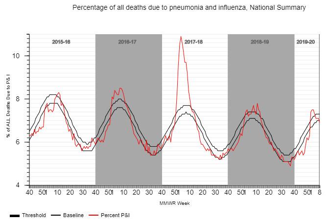 Pneumonia Symptoms Cures