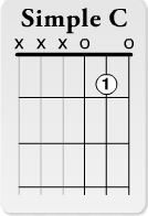 eMedia Guitar Method Chord Diagram