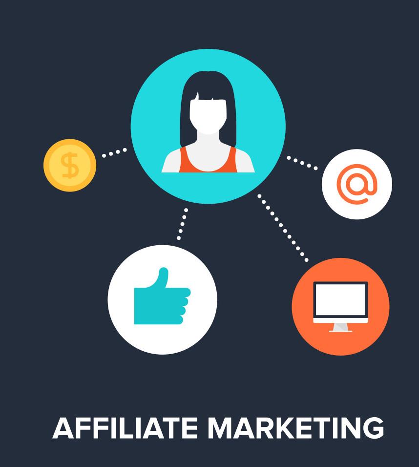 Affiliate Marketing Disclosure