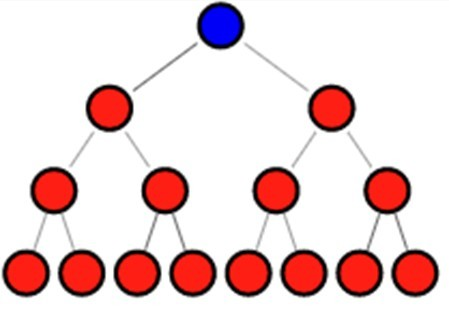 mlm scheme diagram