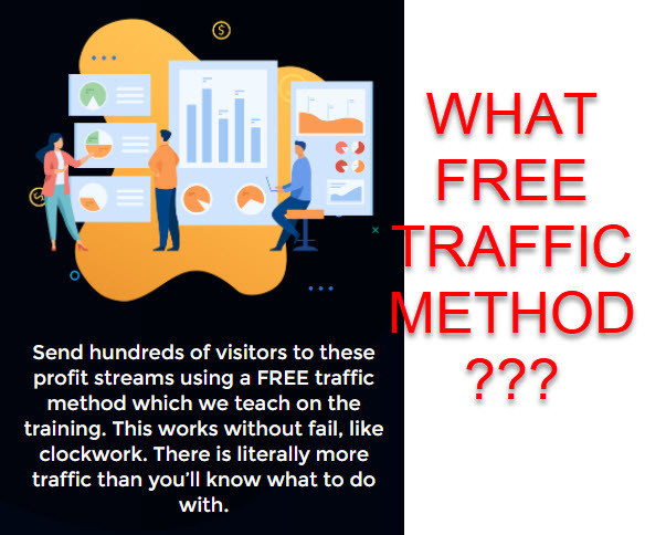Influx free traffic method