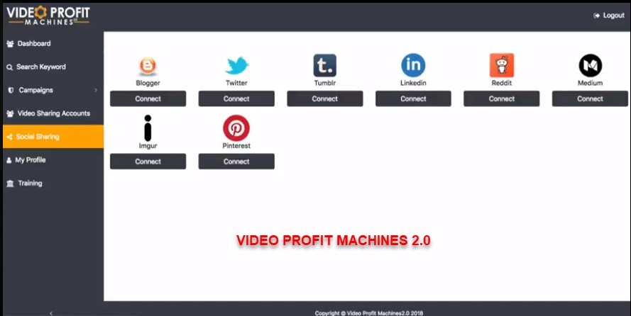 Video Profit Machines 2.0