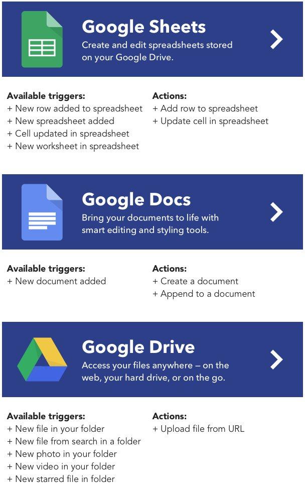 IFTTT announces new Google Drive Sheets and Docs improvements