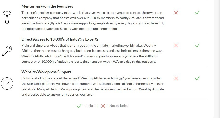 Image 2 of Support and mentorship features and benefits such as 24/7 answers to questions, live and instant support, 5 minute or less website & hosting support, mentoring from the founders, direct access to 10,000's of industry experts, website or WordPress support as answer to the question do I have to pay for Wealthy Affiliate services.