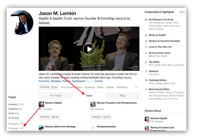 Clicking on who great writer (Jason M. Lemkin) is following and selecting Topics tab to find and and answer right question 10X faster