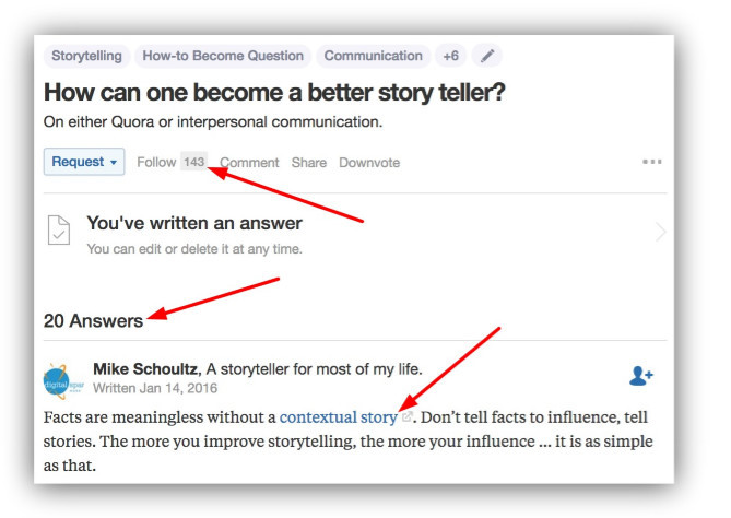 Question with promotional link in first sentence so little value to reader but has 7 to 1 ratio of followers to answers