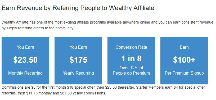 Wealthy Affiliate's affiliate program: earn by referring people to wealthy affiliate. This is one of the worthy services