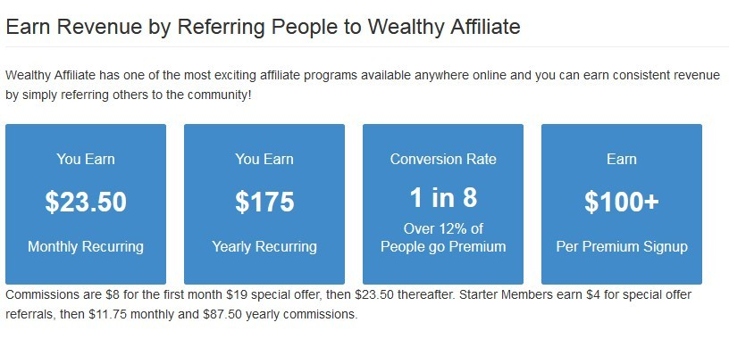 Blue table showing commissions earned by Wealthy Affiliate's affiliates by monthly recurring, yearly recurring, etc.