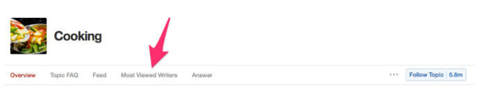 Find popular questions on Quora by clicking on Most Viewed Writers