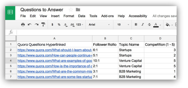 Quora Top Pages or questions to answer Spreadsheet