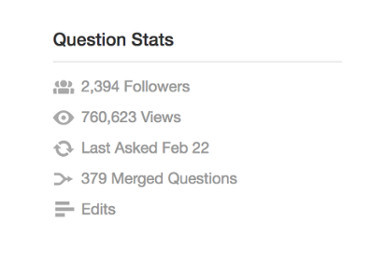 Question stats on quora showing number of followers, of views, last asked date number of merged questions and eduts