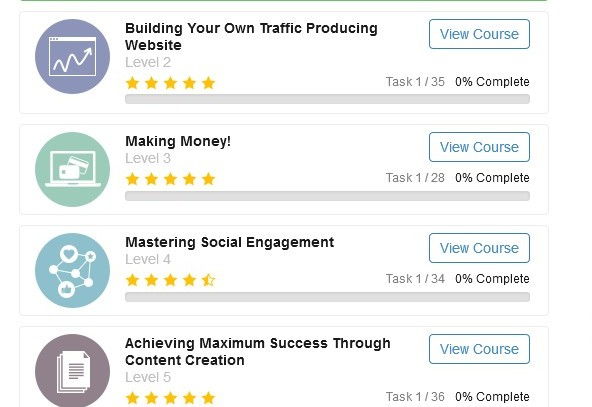 The other four phases of the online entrepreneur certification course as a wealthy affiliate service available only to premium members