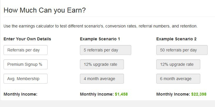 Table showing how much monthmy income you can earn as a wealthy affiliate's affiliate