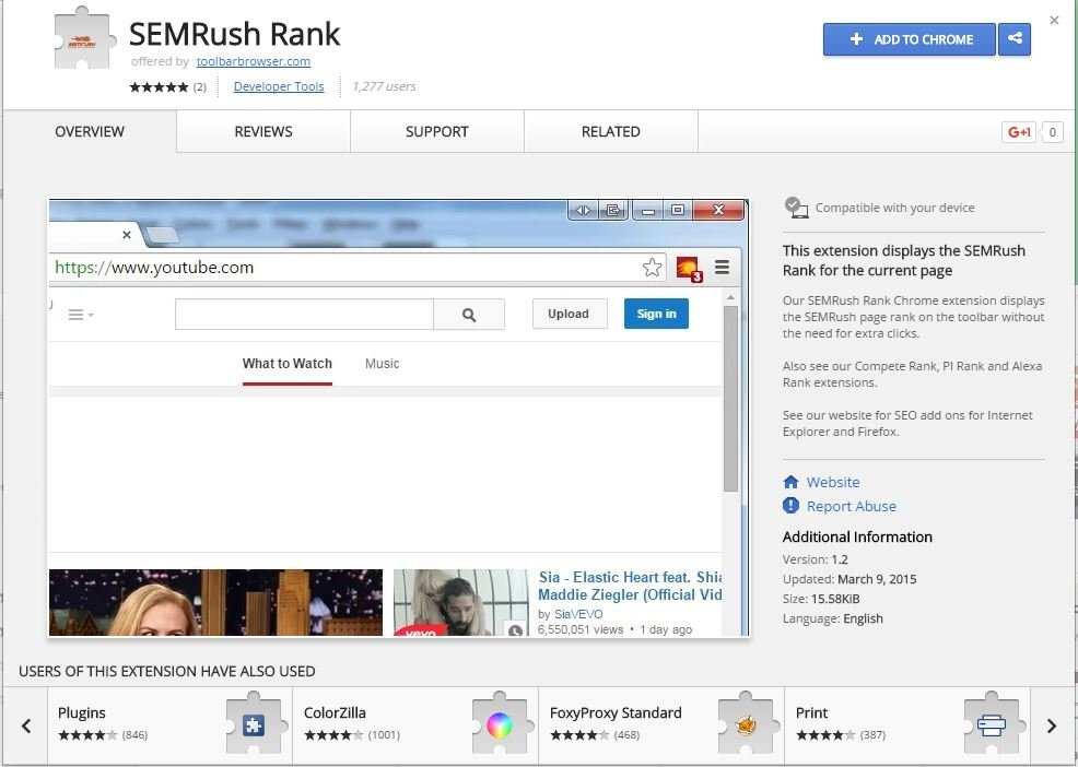 An Unbiased View of Semrush Toolbar