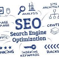 SEO with internet marketing