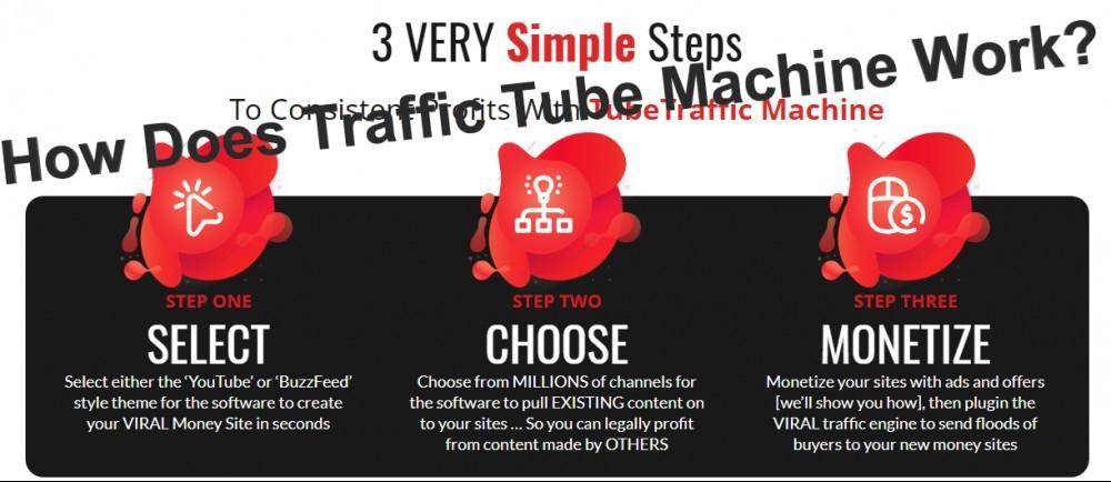 how does traffic tube machine work
