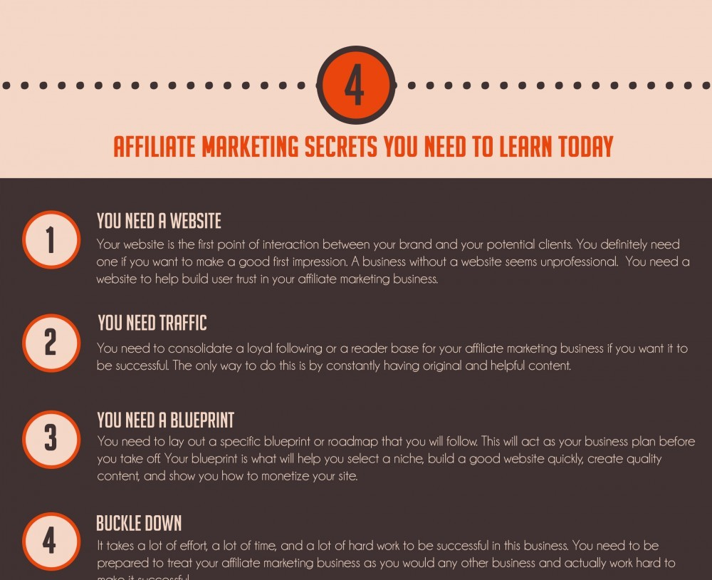 learn affiliate marketing secrets Infographic