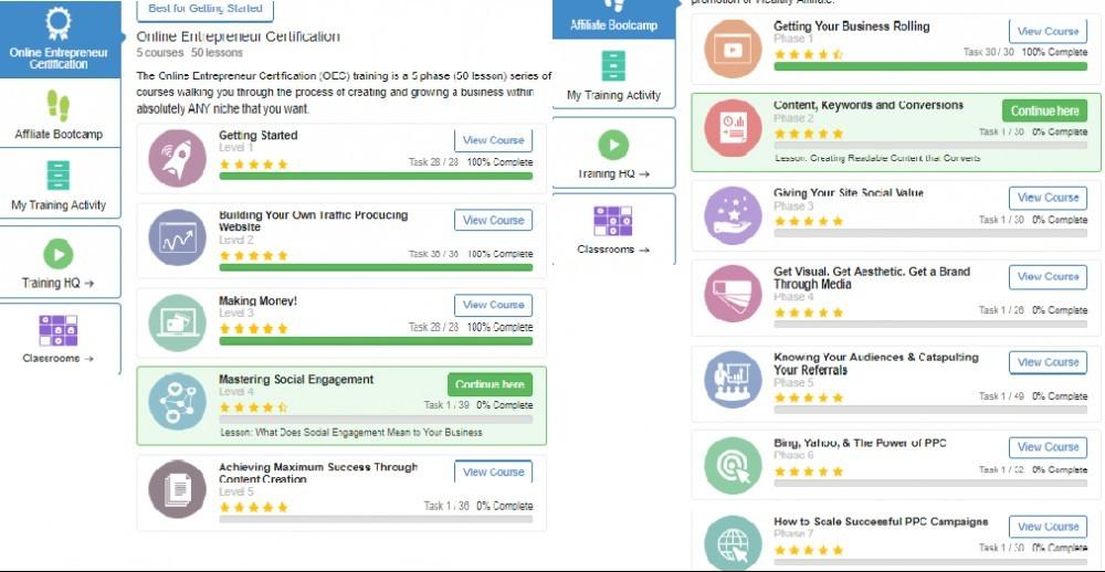 Wealthy Affiliate Premium Training Screenshot