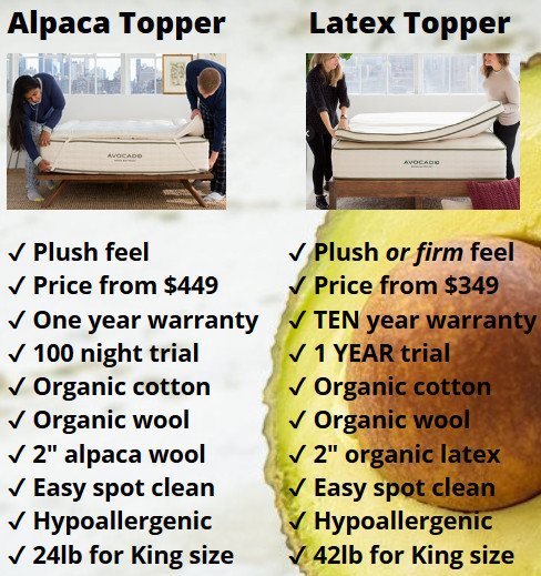 Avocado Mattress Topper Comparisons