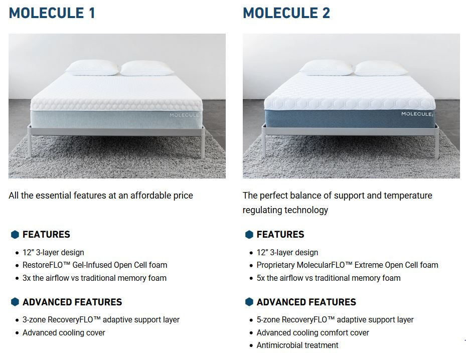 molecule mattress comparison