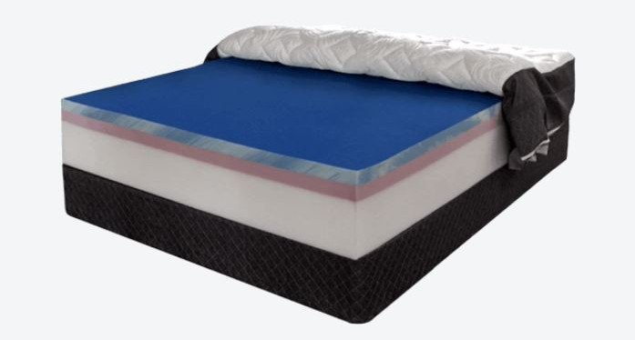 GhostBed Luxe Mattress Review - Cross Section