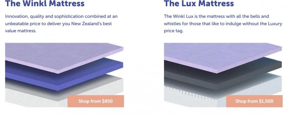 Winkl mattress overview