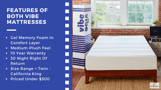 Vibe Mattress Review - Common Features Of Both Vibe Mattresses