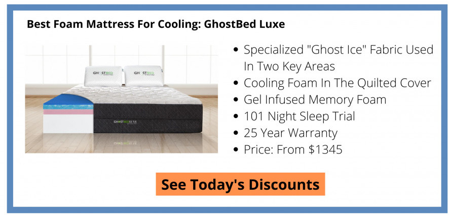 Best Mattress To Buy Online For Cooling : GhostBeds