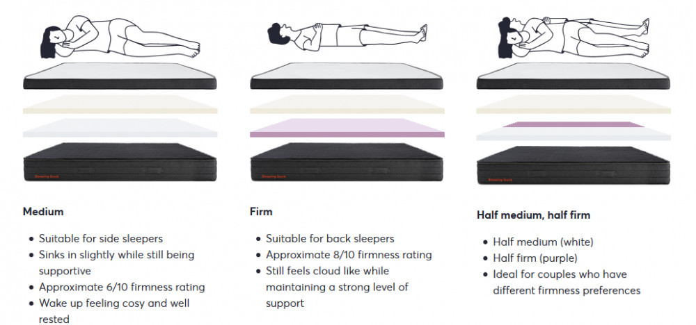 Sleeping Duck Mattress Firmness Options