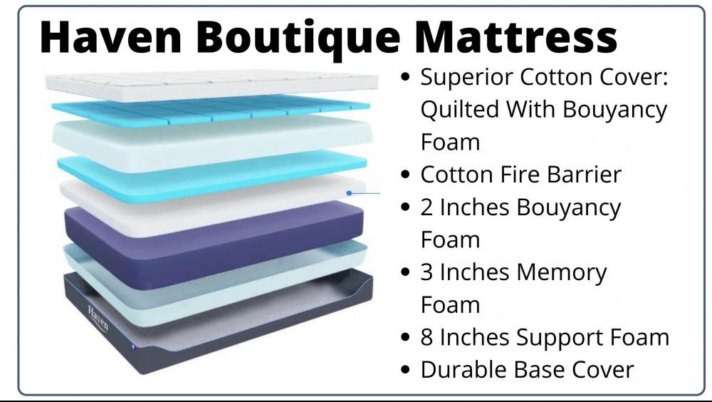 Haven Boutique Mattress Features