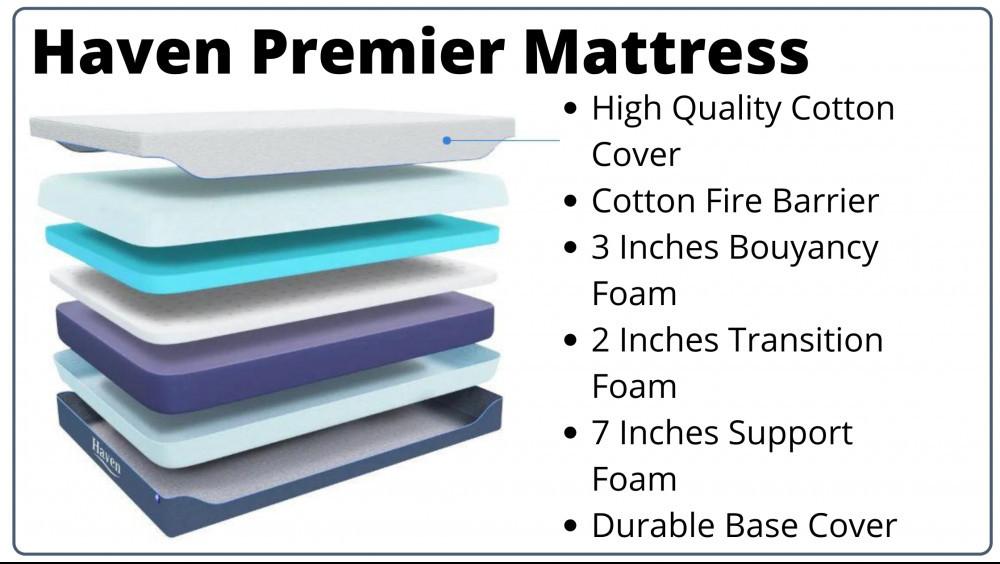 Haven Premier Mattress Features