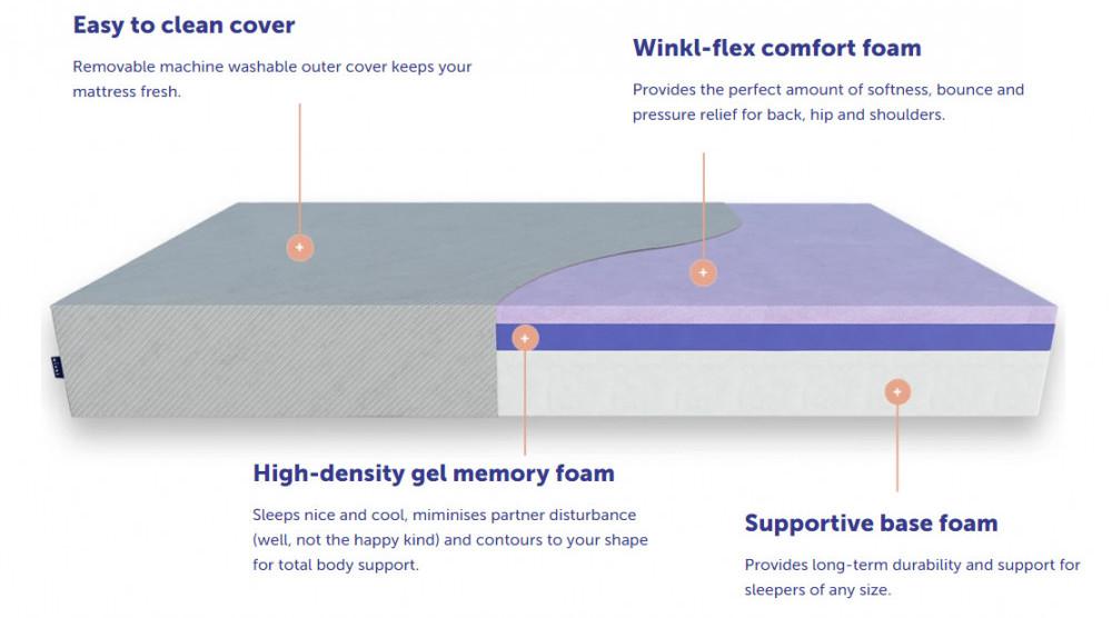 Winkl Memory Foam Mattress