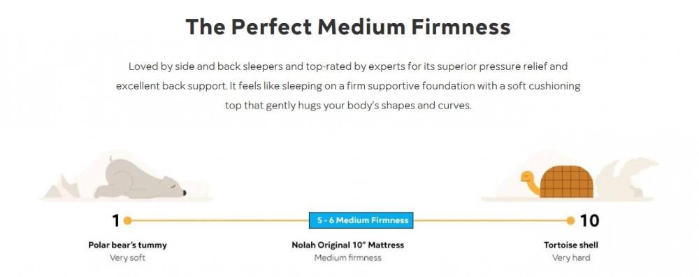 nolah 10 inch mattress firmness