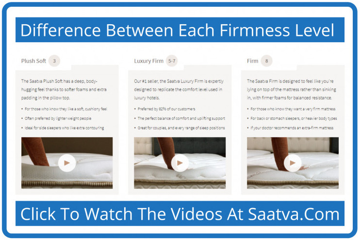 The Saatva Mattress Review - See The Firmness Changes