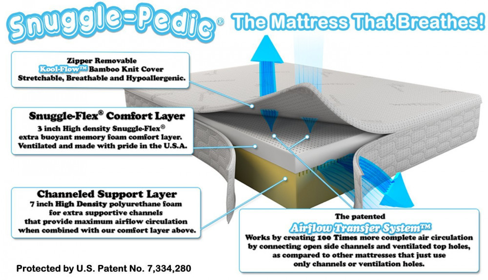 Snuggle Pedic Mattress