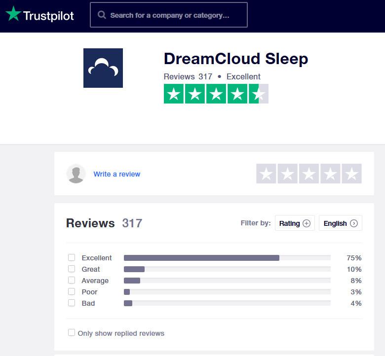DreamCloud Mattress Customer Reviews - TrustPilot Rating