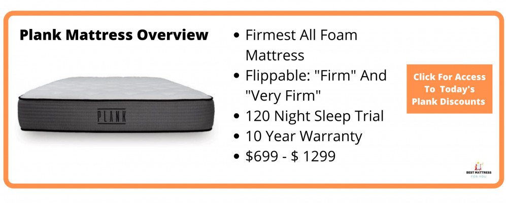 Plank Mattress Review - Cover Image