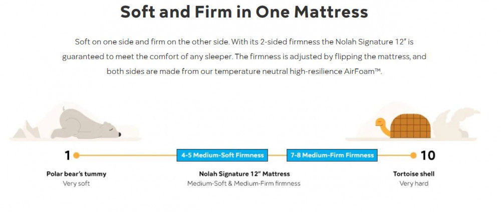 Nolah Signature Mattress Firmness