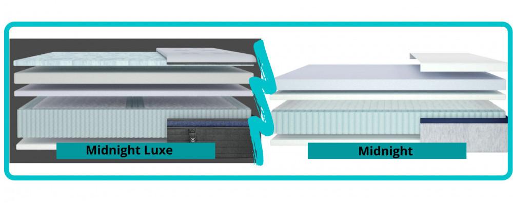 Helix Midnight Luxe Vs Standard Midnight Mattress