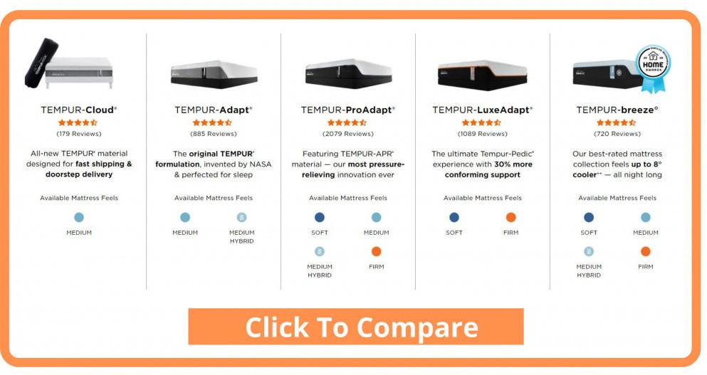 Tempur-Pedic Mattress Review - Compare The Range