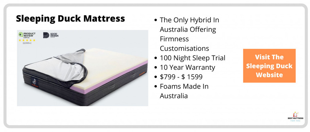 Sleeping Duck Mattress Review - Cover Image