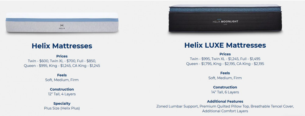 Helix Moonlight Mattress Review - Standard and Luxe Comparison