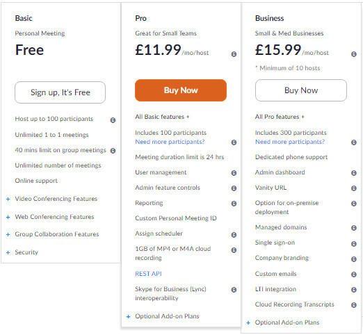 zoom video conferencing pricing