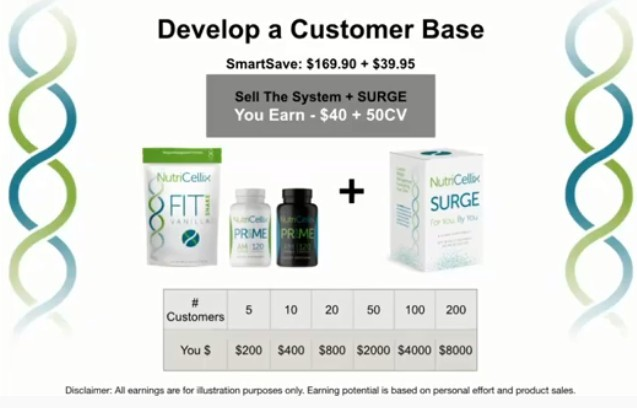Develop a Customer Base