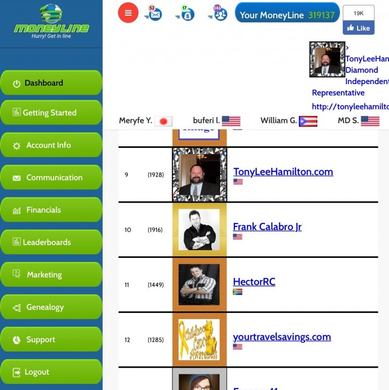 Global Moneyline Leader Board