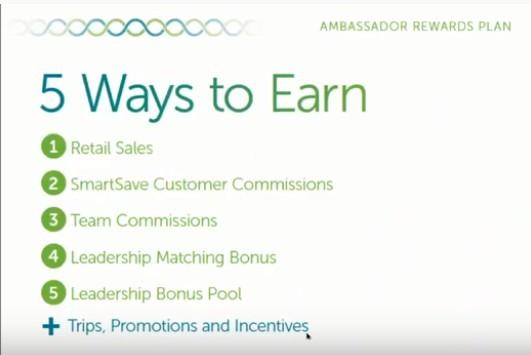 NutriCellix Ambassador Rewards Plan